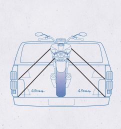 the right way to tie down and transport your motorcycle motorcycle cruiser [ 2000 x 1500 Pixel ]