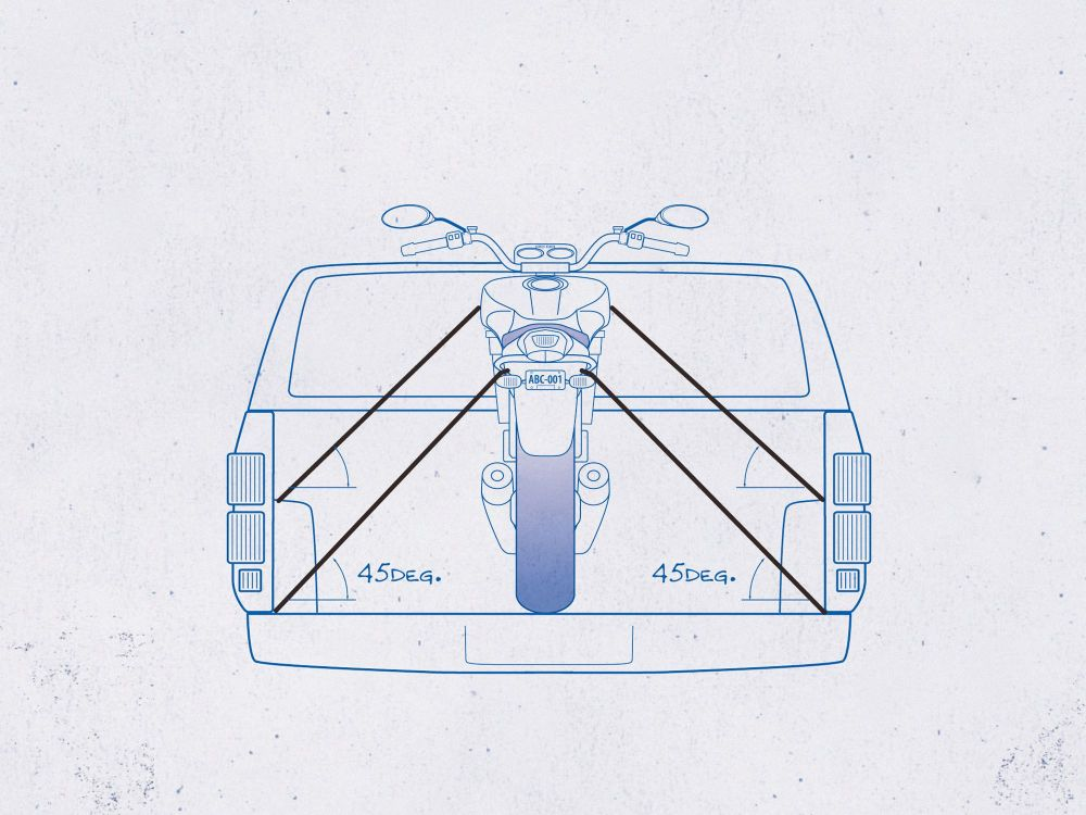 medium resolution of the right way to tie down and transport your motorcycle motorcycle cruiser