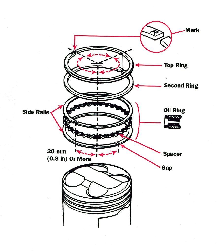 hight resolution of harley stroke diagram