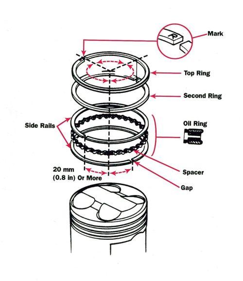 small resolution of harley stroke diagram