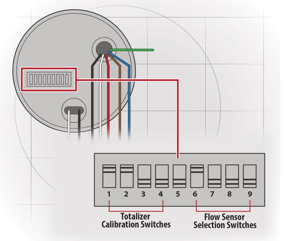 medium resolution of floscan wiring diagram