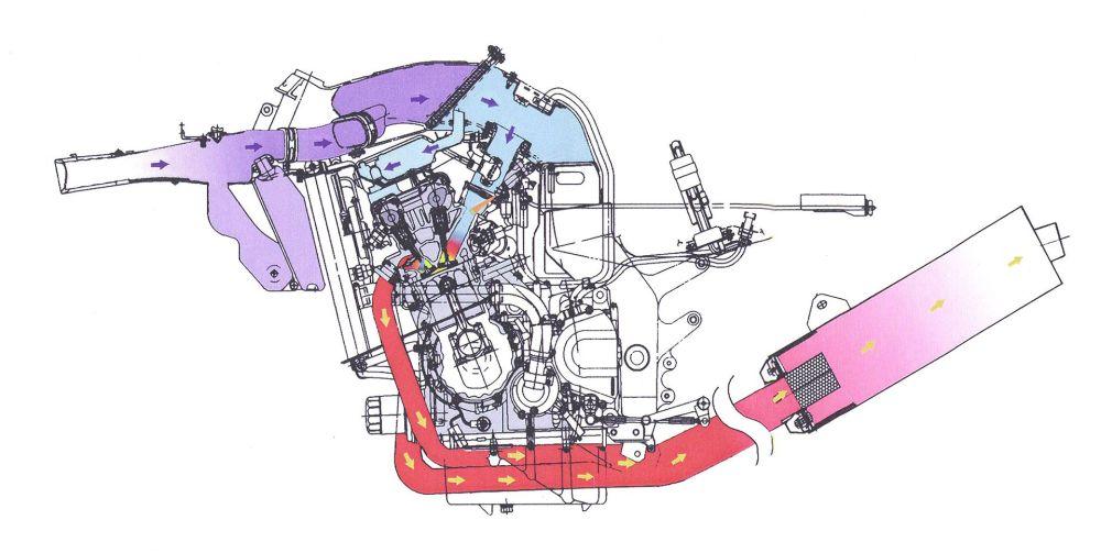 medium resolution of kawasaki ninja zx 12r sportbike road test review cycle world wiring diagram 2001 kawasaki zx 12r