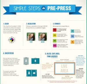 Click on image to view a guide to preparing files for print, provided by our print vendor.
