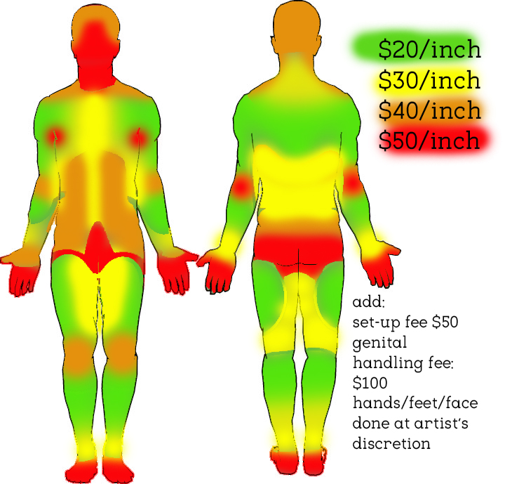 Handy pricing chart used in some older studios also why that tattoo pain is meaninglesssonanteye  spokane rh resonanteye