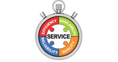 Service Equals Sales but Sales Does Not Equal Service