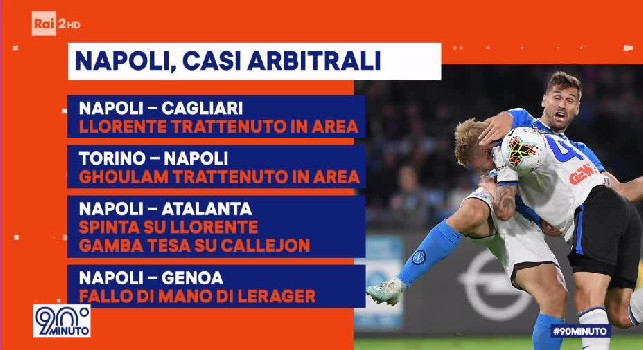 In four games of A denied 5 penalties to Napoli, from Izzo's retention to Lerager's handball (PHOTO)