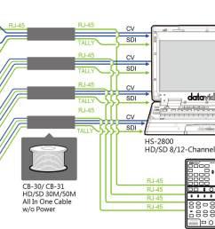 system diagrams [ 2130 x 878 Pixel ]