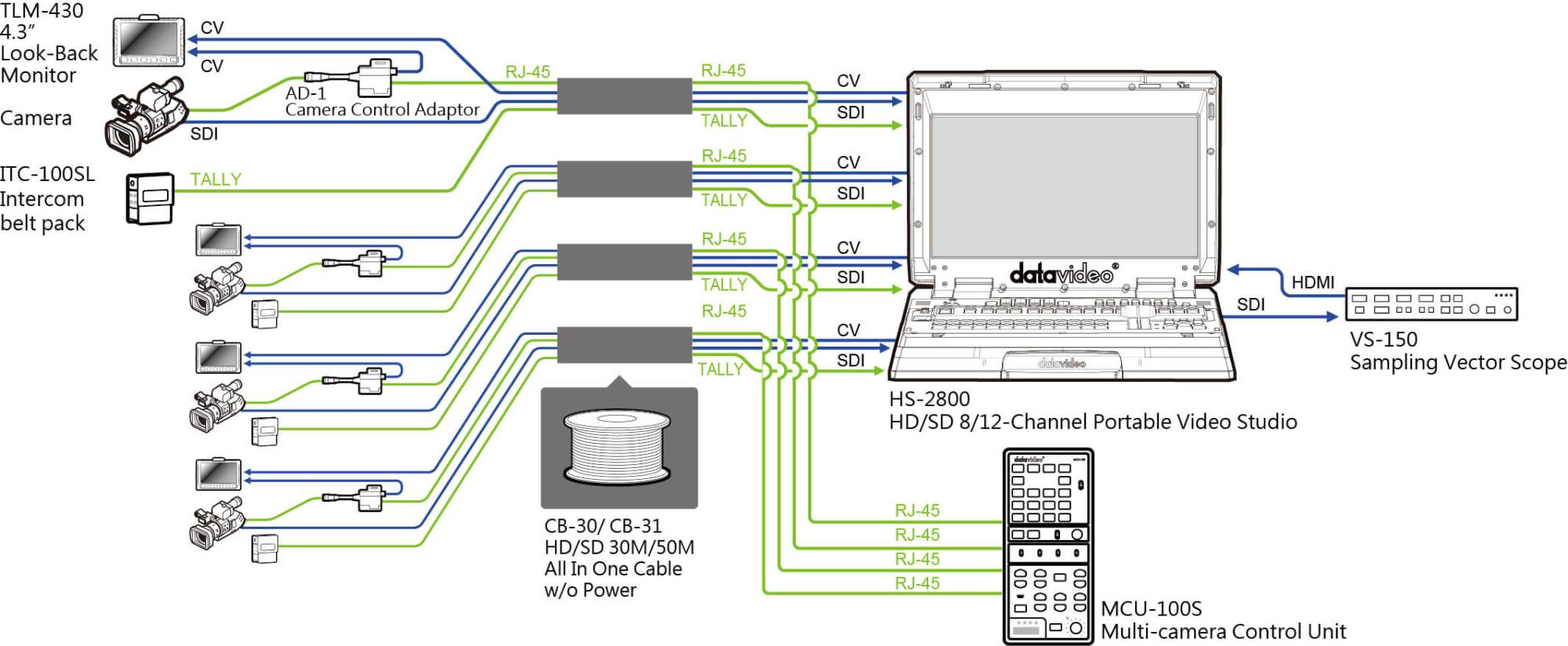 hight resolution of system diagrams