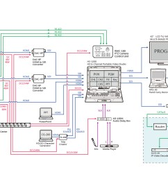 system diagrams [ 1973 x 908 Pixel ]