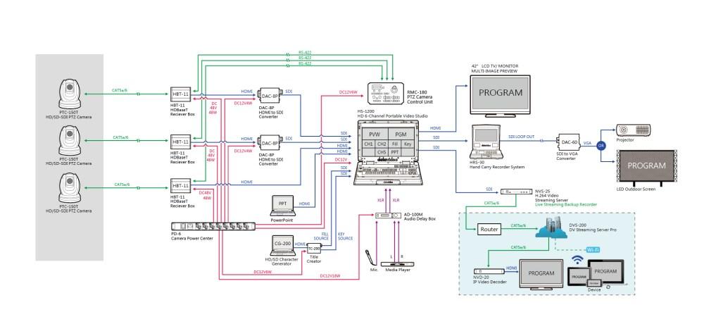 medium resolution of system diagrams