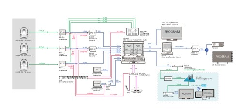 small resolution of system diagrams