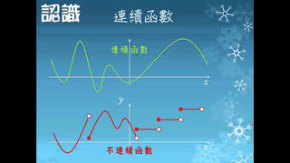 翻轉學習影片:高中_數學_極限與函數_函數極限的定義
