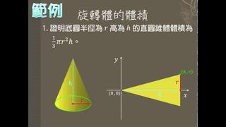 翻轉學習影片:高中_數學_多項式函數的微積分_曲線間的面積