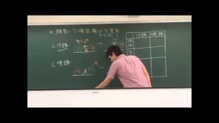 翻轉學習影片:國中_地科_4-3-2 鋒面