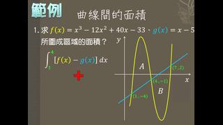 翻轉學習影片:高中_數學_多項式函數的微積分_多項式函數的導函數