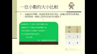翻轉學習影片:國小_數學_2-22-4 小數的大小比較