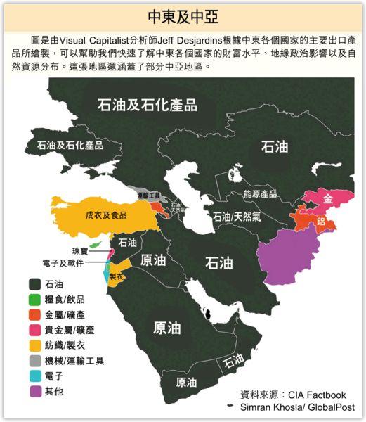 石鏡泉 - 香港的一帶一路機遇 - 晴報 - 財經/地產 - 財經 - D160519