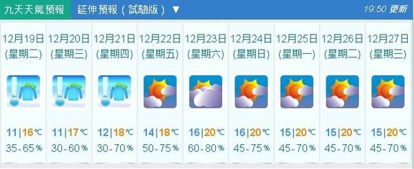 天文臺最新天氣預測 打鼓嶺 7 度 - ezone.hk - 網絡生活 - 生活情報 - D171218