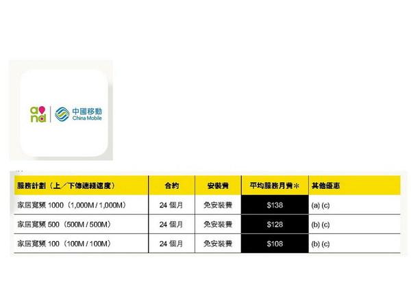 【格價】教你筍揀 1G 家居寬頻! - ezone.hk - 網絡生活 - 筍買情報 - D180724
