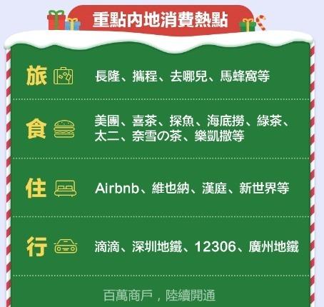 WeChat Pay HK 國內全面開通!八十多萬線下商店支援!【附四大準備事項】 - ezone.hk - 網絡生活 - 旅遊筍料 - D181227