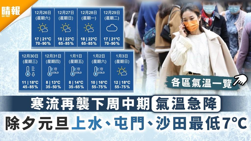 天文臺|寒流再襲下周中期氣溫急降 除夕元旦上水,屯門,沙田最低7°C - 晴報 - 家庭 - 熱話 - D201226