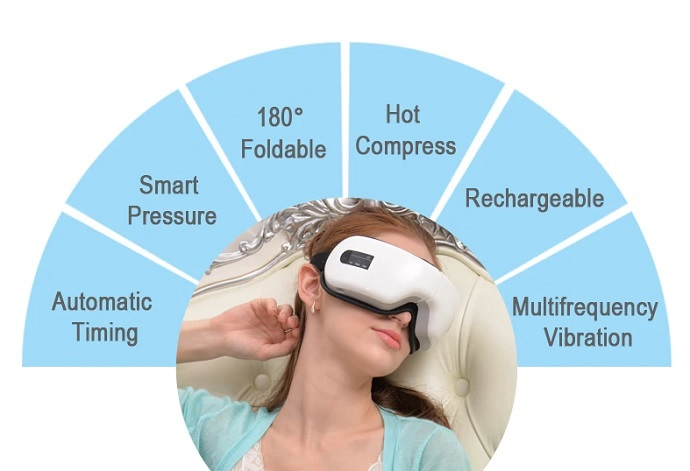 Wireless Digital Eye Massager with Heat Compression and Music Screen Health Care,beauty Device Eye Care Golden