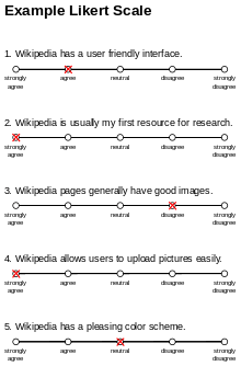 Likert Scales Resourcepool
