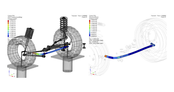 Vehicle Dynamics with Altair MotionSolve and MotionView