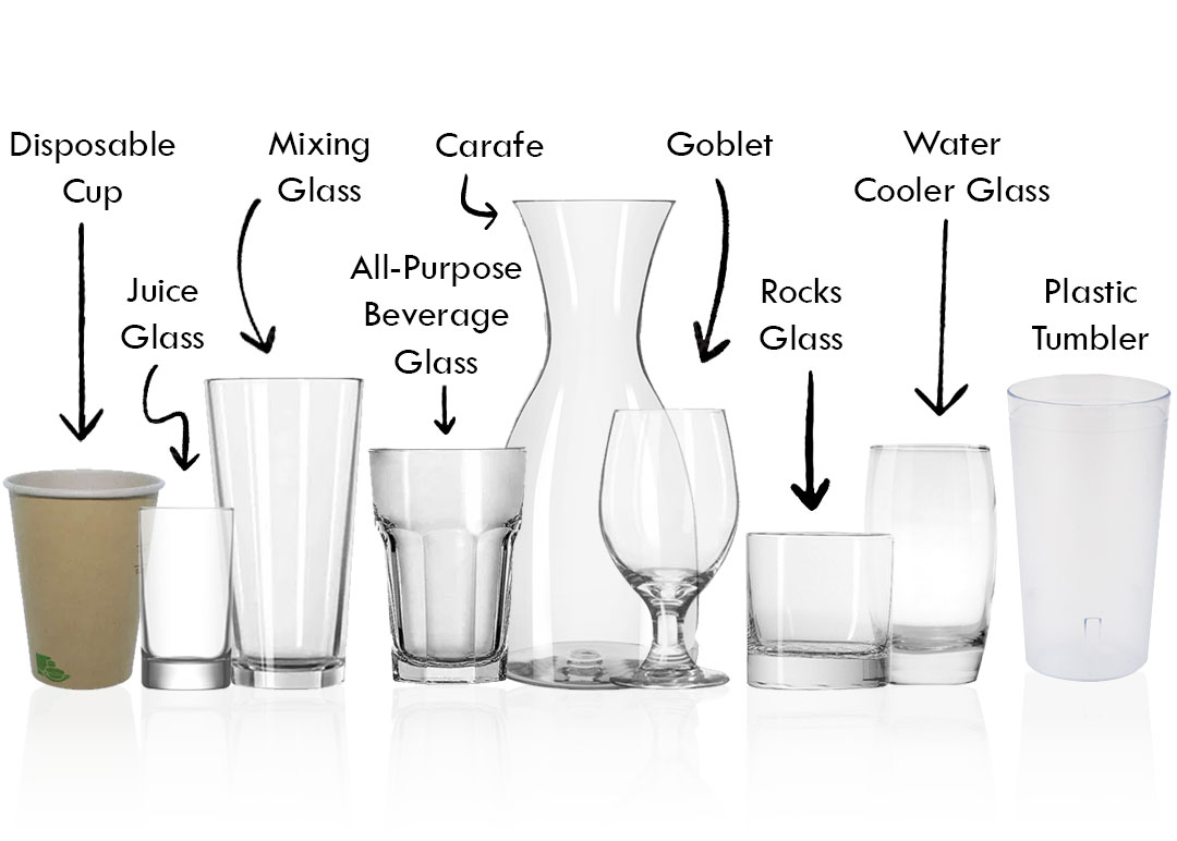 Types of drinking glasses graphic