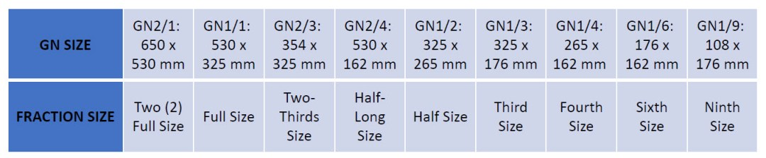 Gastronorm size chart