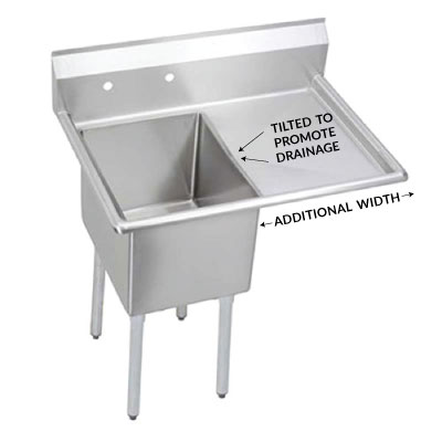 compartment sink with drainboard