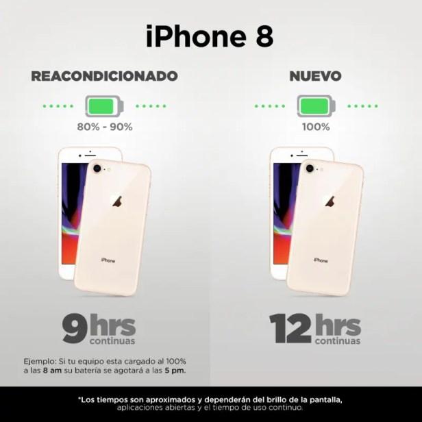 Celular Apple IPhone Reacondicionado IPH 8 256GB GRIS