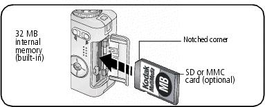 Storing pictures on an SD or MMC card