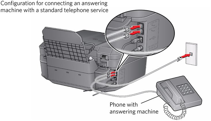 phone jack wiring diagram dsl for consumer unit before you begin faxing