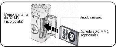 Memorizzazione di foto su una scheda SD o MMC
