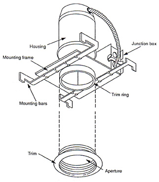 recessed lighting parts diagram swm 840 wiring fixtures are light that installed in guide how to select housing and trim
