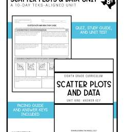 Scatter Plots and Data Unit 8th Grade TEKS - Maneuvering the Middle [ 2200 x 1700 Pixel ]