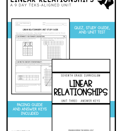 Linear Relationships Unit 7th Grade TEKS - Maneuvering the Middle [ 2249 x 1738 Pixel ]