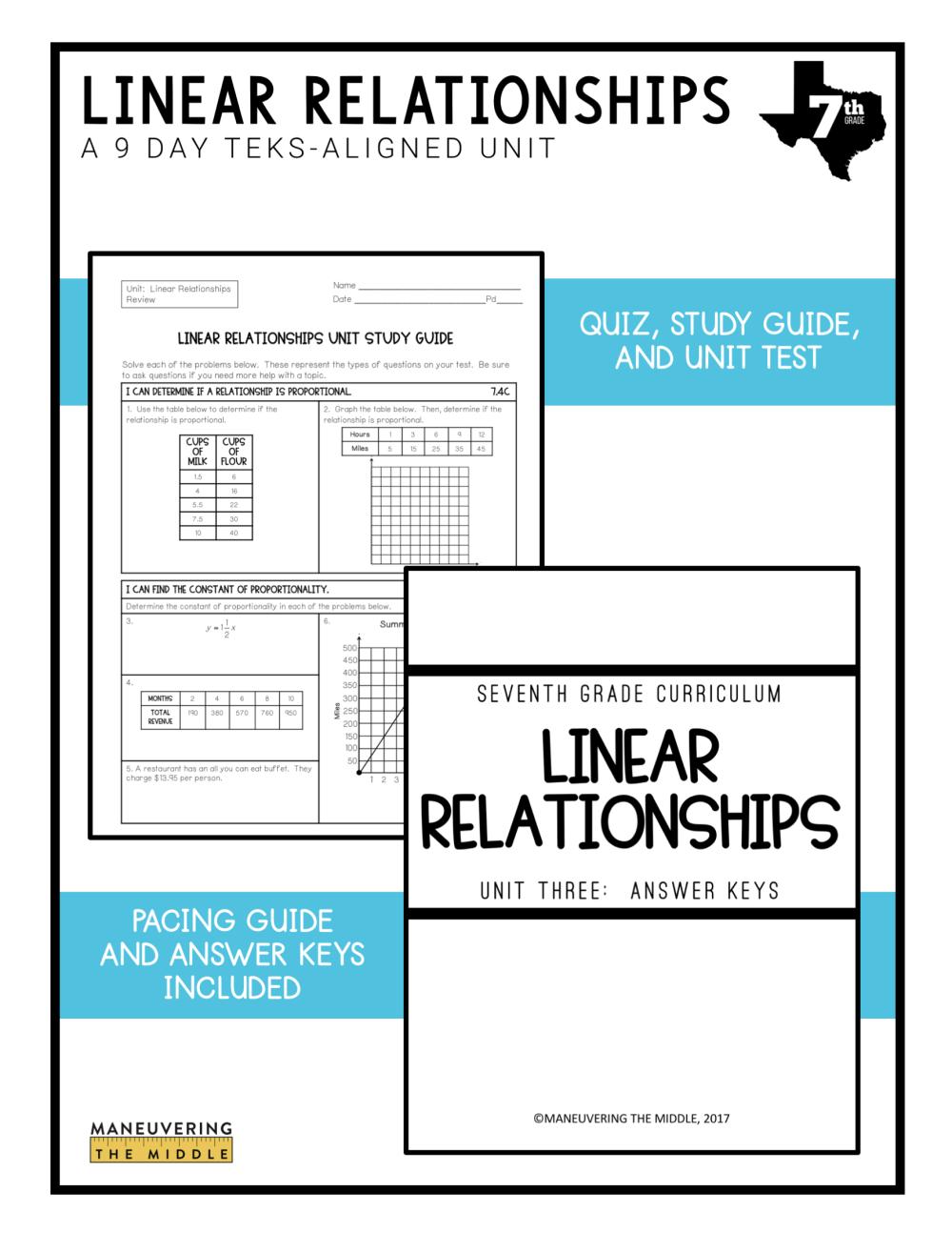 medium resolution of Linear Relationships Unit 7th Grade TEKS - Maneuvering the Middle