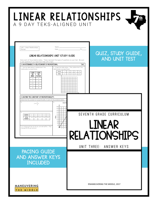small resolution of Linear Relationships Unit 7th Grade TEKS - Maneuvering the Middle