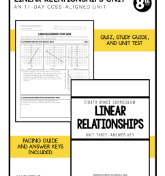 Linear Relationships Unit 8th Grade CCSS - Maneuvering the Middle [ 2200 x 1700 Pixel ]
