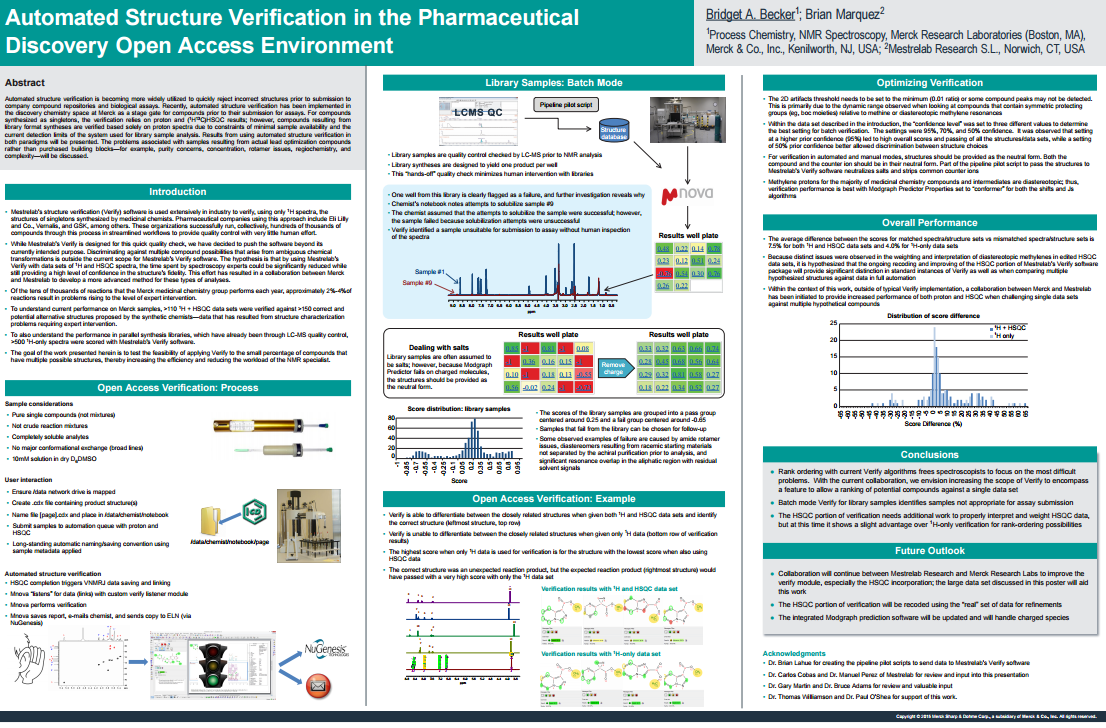 Acs 2015 – Poster – Automated Structure Verification In The Pharmaceutical  Discovery Open Access Environment