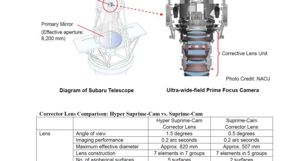 medium resolution of canon technology contributes to subaru telescope s wide field of view canon norge as