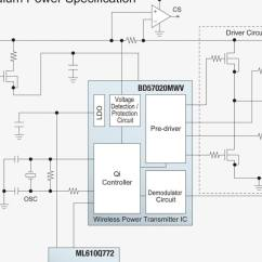 Wireless Power Transmission Circuit Diagram Rj45 To Rj12 Wiring Deltagenerali The Worlds First Qi Certified Medium Transmitter