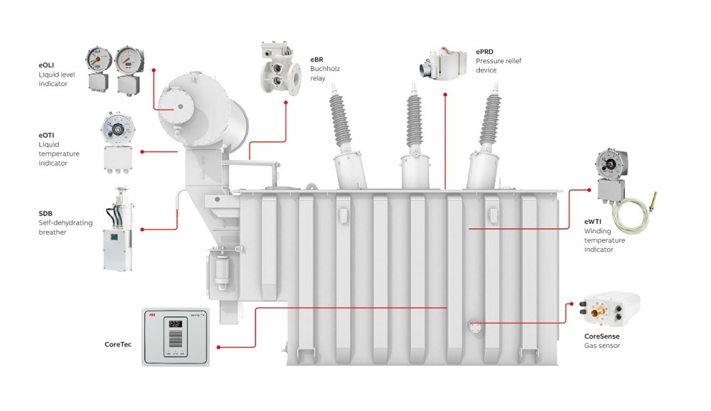 medium resolution of 05 transformer with eseries devices
