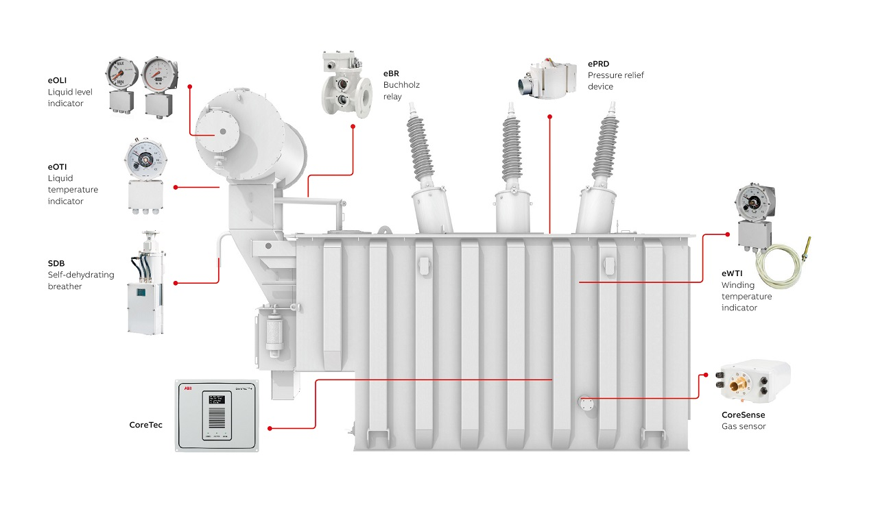 hight resolution of 05 transformer with eseries devices