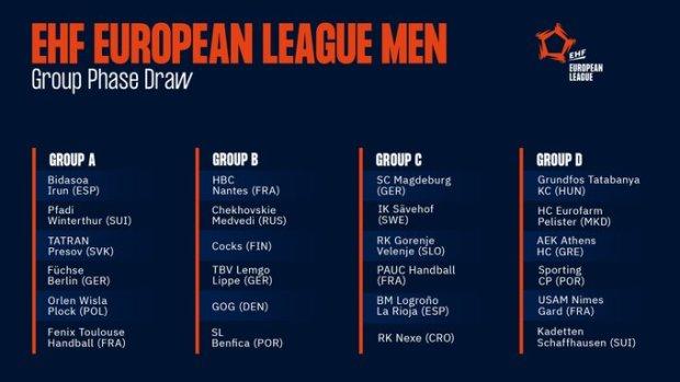 ΑΕΚ: Οι αντίπαλοί της στον 4ο όμιλο του EHF European League