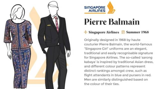 inside the singapore airlines training centre: how to be a