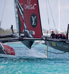 america s cup class yachts are basically aircraft wings balancing on surfboards stuff co nz [ 1464 x 976 Pixel ]