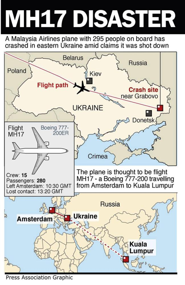 Malaysia Airlines shot down on Ukraine-Russia border.